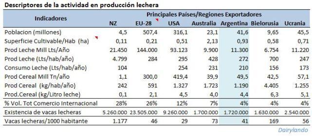 Descriptores competitividad exportadores