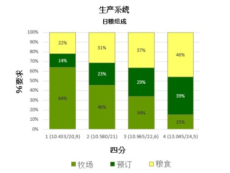 Grafico en chino