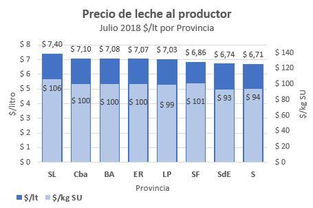Precios provincia jul 2018.JPG